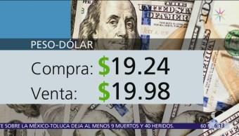 El dólar se vende en $19.98