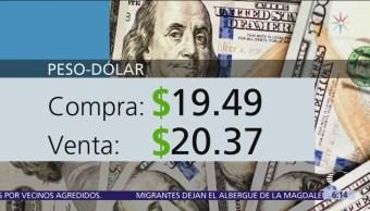 El dólar se vende en $20.37
