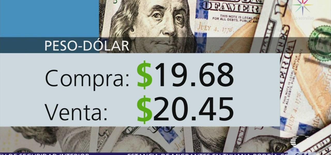 El dólar se vende en $20.45