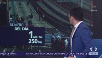 El número del día: Un millón 250 mil