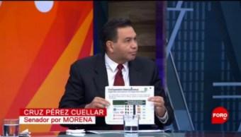 Entrevista al senador de Morena, Cruz Pérez Cuéllar