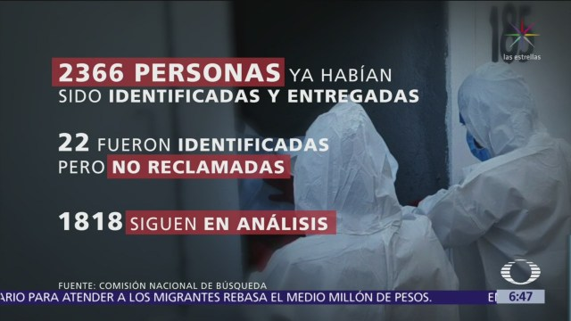 Más de 300 cadáveres de fosas comunes han sido identificados
