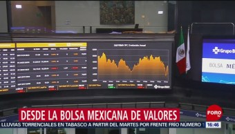 Volatilidad domina mercados en el 2018