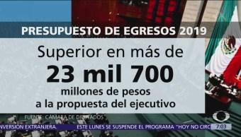 Diputados aprueban Presupuesto de Egresos 2019