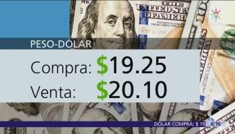 El dólar se vende en 20.10