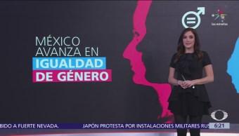 México avanza en igualdad de género