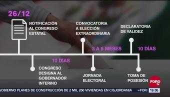 Ruta Para Elecciones Extraordinarias En Puebla
