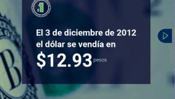 Dolar-Peso-Precio-Peña-EPN