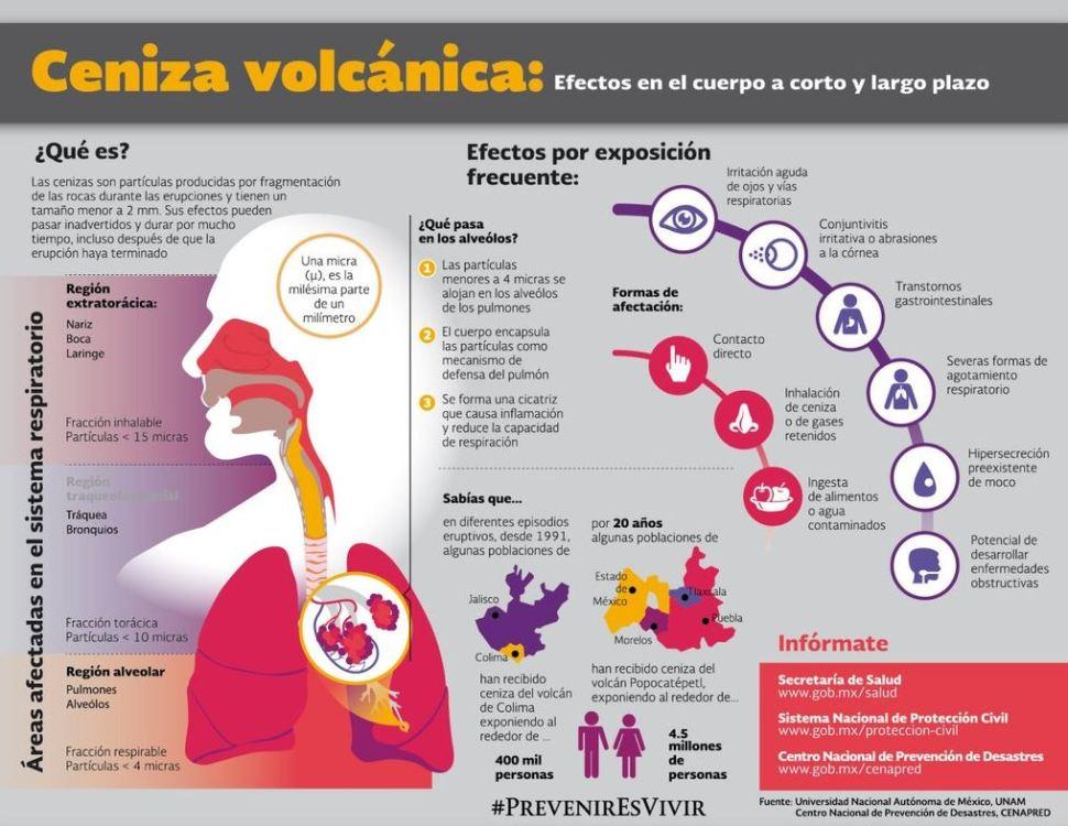 volcan popocatepetl registra explosion de dos mil metros de altura