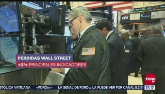 Dow Jones cae casi 800 puntos