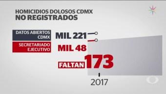 Administración De Mancera No Registró 465 Homicidios
