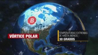 Foto: Qué Es El Vórtice Polar 30 de Enero 2019