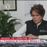 Fundación Micho Y Mau Suma Ayudar Heridos Tlahuelilpan