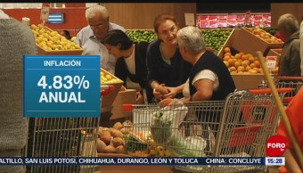 Inflación anual llega a 4.83% en diciembre