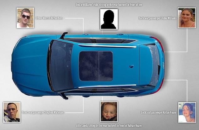 La corte, hasta ahora, sabe que Marcus Lamb se encontraba conduciendo el auto. Stephen Waterson iba al lado, y Hoare detrás, con el niño entre las piernas (Especial Daily Mail)