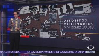 Napoleón Gómez Urrutia y sus nexos con Javier Duarte