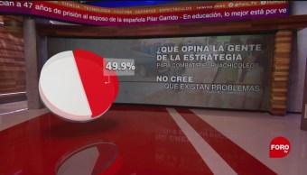 Opinan Estrategia Gobierno Federal Combatir Huachicol