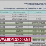Lista de lesionados por explosión en toma clandestina en Tlahuelilpan