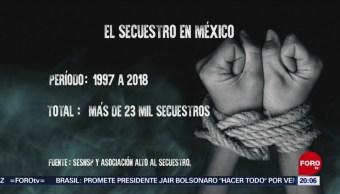 Secuestro En México Violencia En México