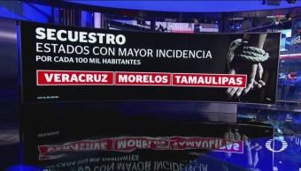 Foto: Aumenta Índice Secuestro México 19 de Febrero 2019