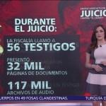 Foto: Emiten veredicto en el juicio contra 'El Chapo'