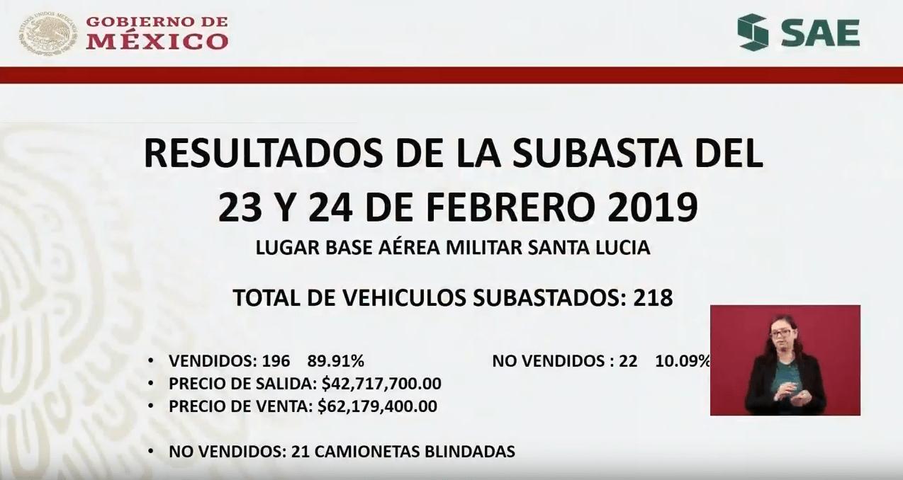 Foto: Resultados de la subasta de vehículos oficiales, 25 de febrero de 2019, México