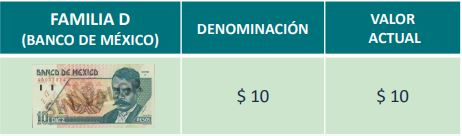 foto billete 10 pesos emiliano zapata banxico