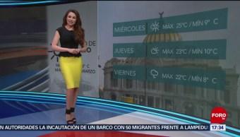 FEl clima, con Mayte Carranco del 19 de marzo de 2019