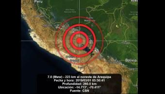 Sismo de 7.0 grados sacude Perú