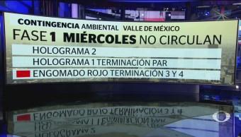 Foto: Activada Contingencia Ambiental Ciudad De México CDMX 16 de Abril 2019