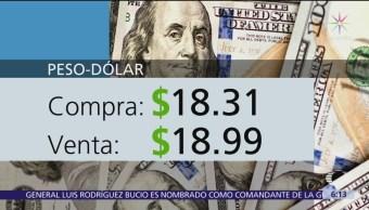 El dólar se vende en $18.99