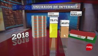 Foto: INEGI revela hábitos de usuarios de internet