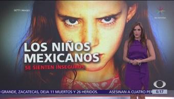 Niños en México se sienten inseguros