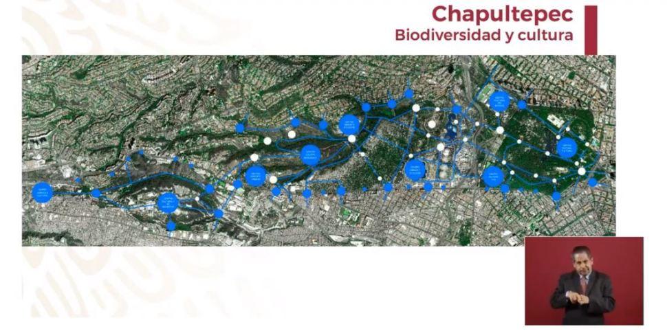 Nodos culturales del Bosque de Chapultepec
