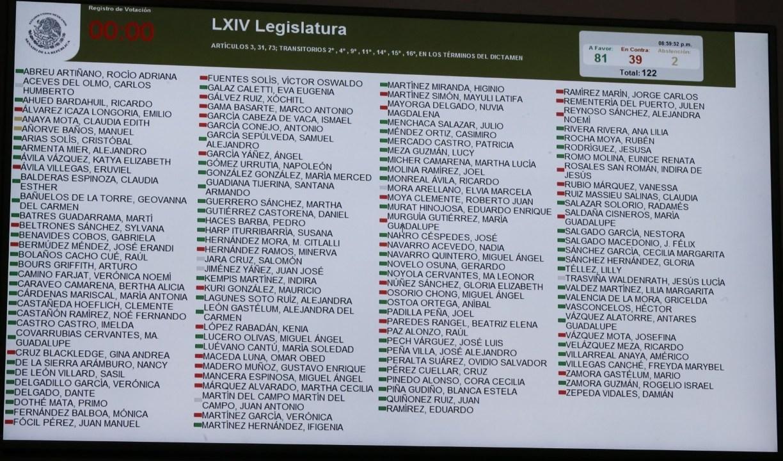Reforma educativa de AMLO, frenada en el Senado, por un voto