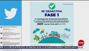 FOTO: Se desactiva fase 1 de contingencia ambiental en Valle de México, 18 ABRIL 2019