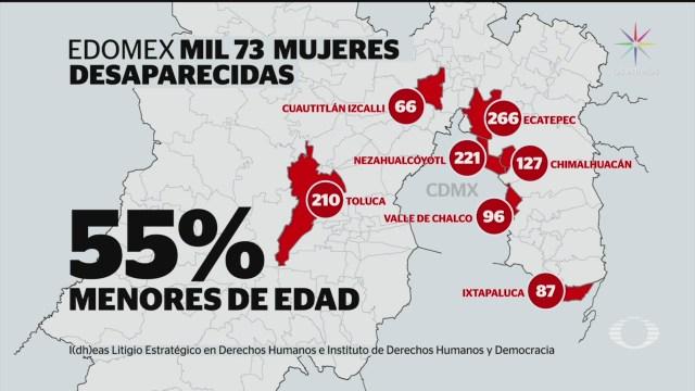 Foto: Cifras Desapariciones Mujeres Edomex 9 de Mayo 2019
