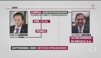 Foto: Ancira Lozoya Ligados Corrupción Pemex 29 Mayo 2019