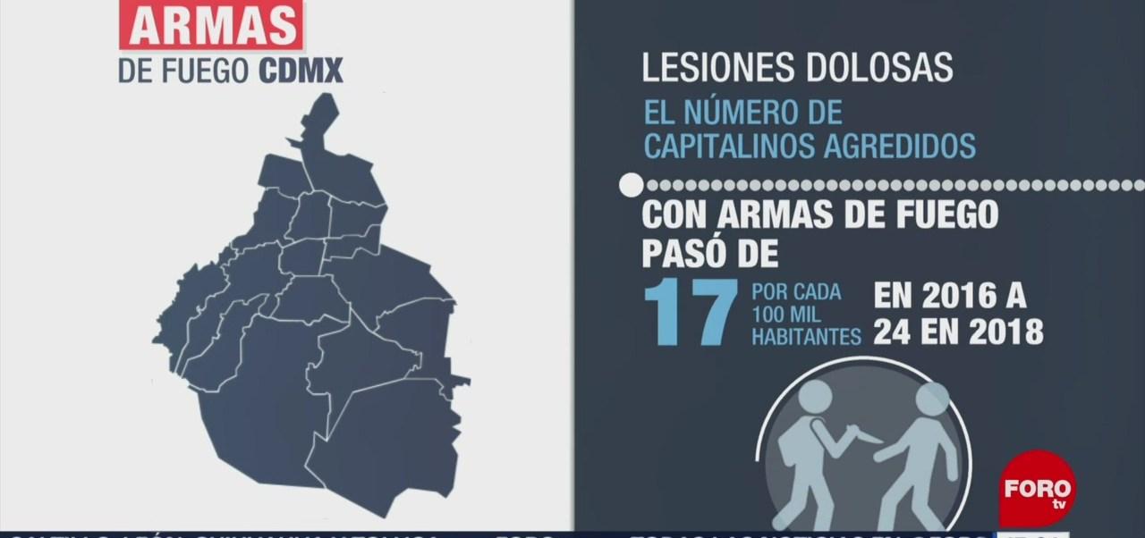 FOTO: Aumenta uso de armas de fuego para delinquir en la CDMX, 1 MAYO 2019