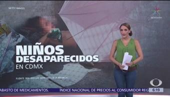 Niños desaparecidos en la Ciudad de México
