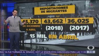 Se disparan las deportaciones desde México