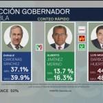 FOTO: Barbosa tendría un mínimo de 42.6%: Instituto Electoral del Estado de Puebla, 2 Junio 2019