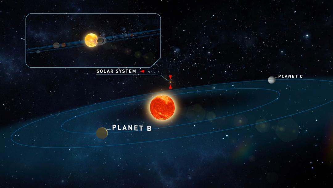 foto Descubren dos planetas similares a la Tierra potencialmente habitables 18 junio 2019