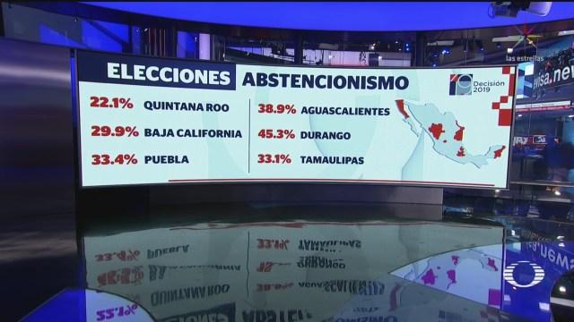 Foto: Resultados Elecciones Baja Participación 3 Junio 2019