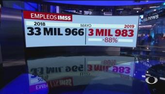 Foto: Disminución Empleos IMSS Economía 20 Junio 2019