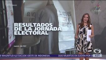 Resultados de las elecciones en seis estados