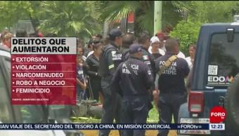 Aumentan delitos de extorsión y violación en México, en primer semestre 2019