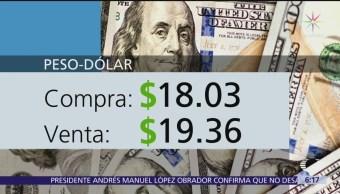 El dólar se vende en $19.36