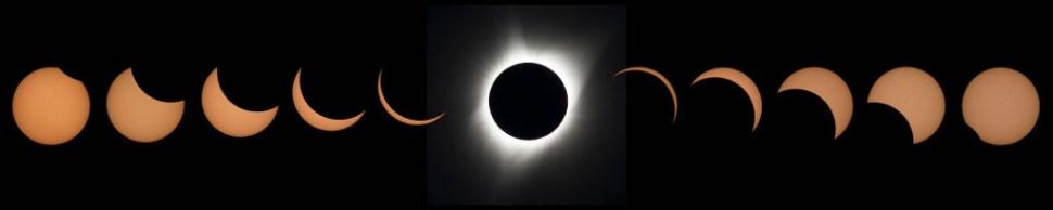 foto Trayectoria del eclipse de Sol del 21 de agosto de 2017