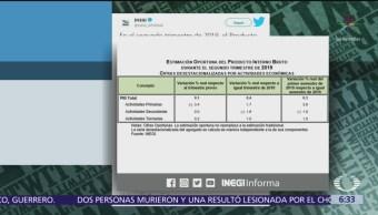 PIB de México aumenta 0.1% en segundo trimestre de 2019: INEGI